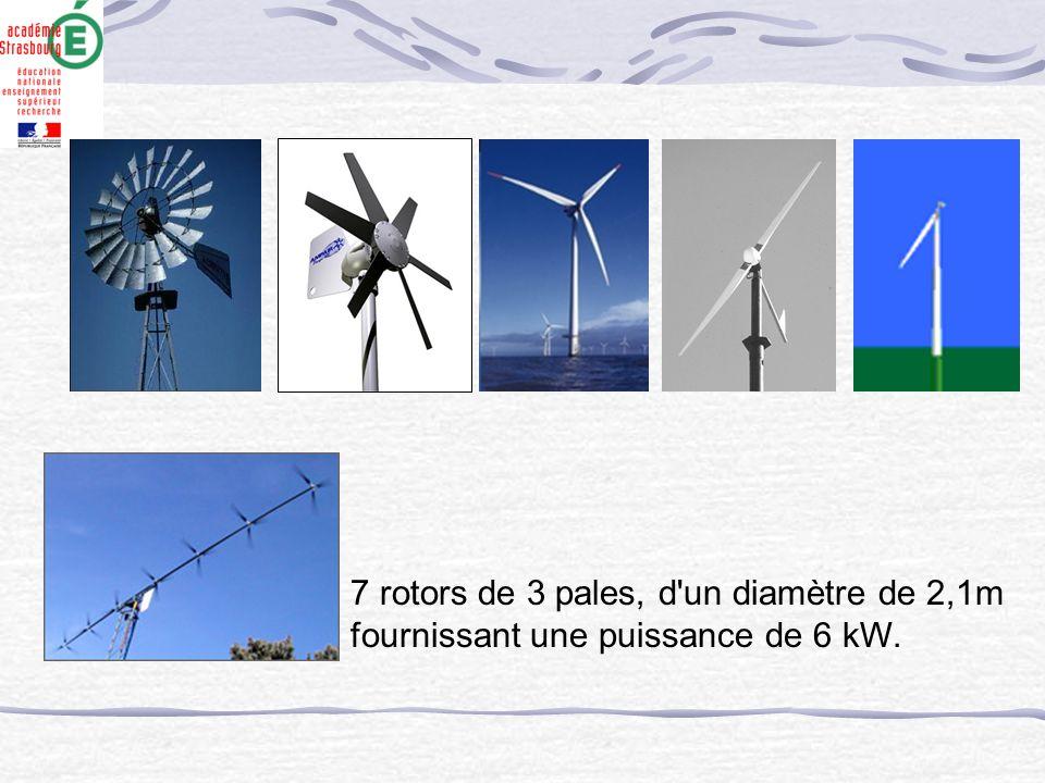 7 rotors de 3 pales, d un diamètre de 2,1m fournissant une puissance de 6 kW.