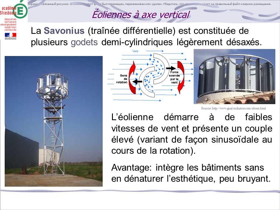 Éoliennes à axe vertical