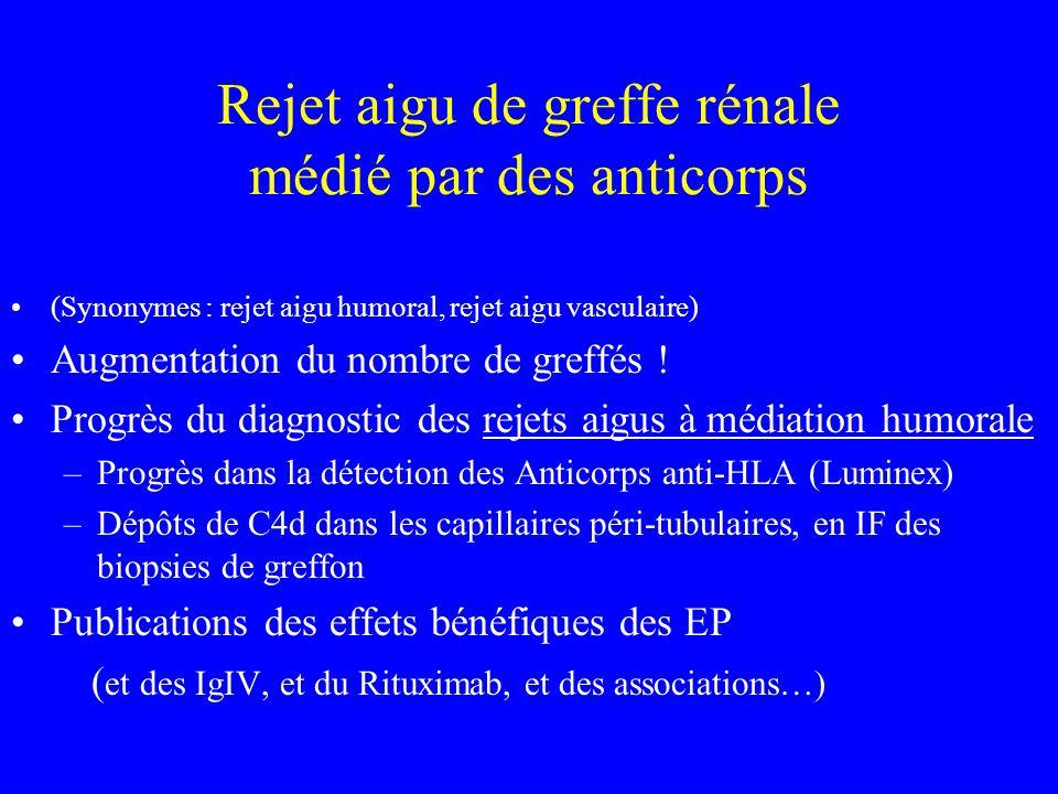 Rejet aigu de greffe rénale médié par des anticorps