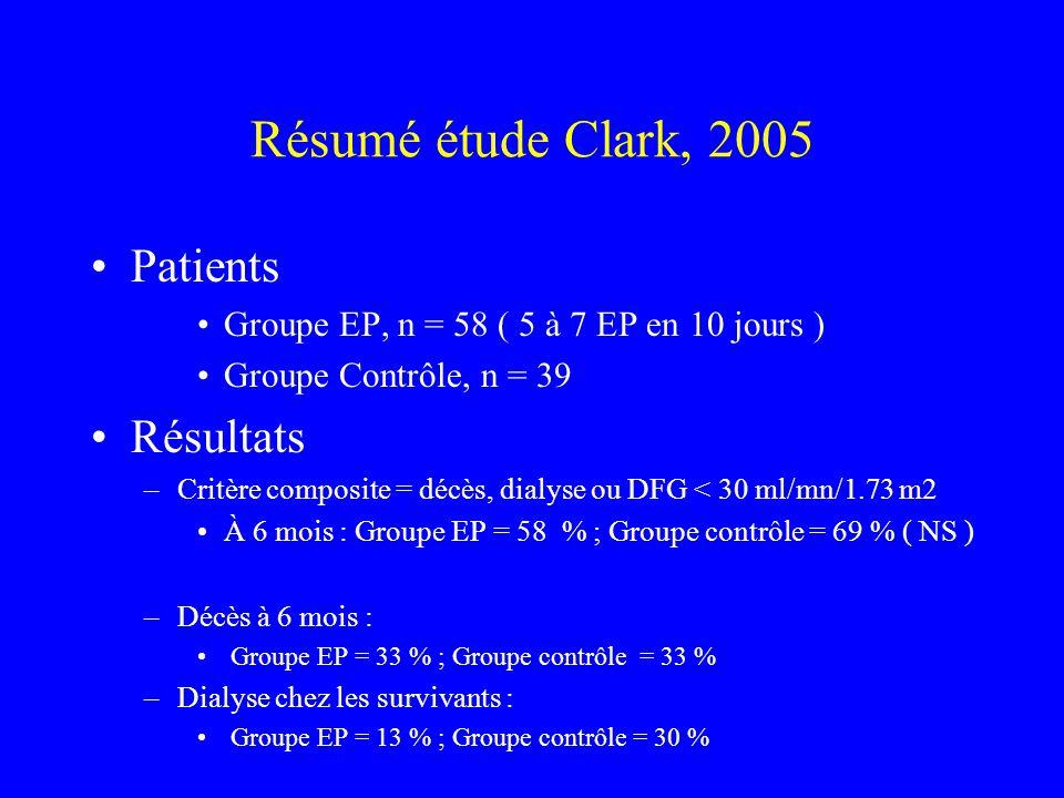 Résumé étude Clark, 2005 Patients Résultats