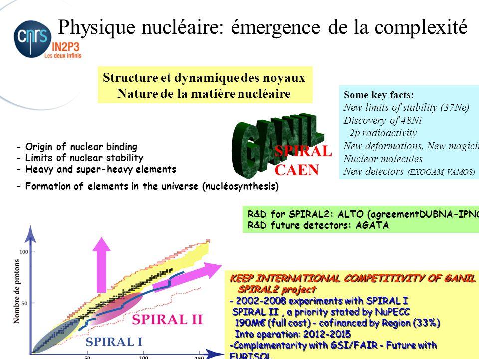 Structure et dynamique des noyaux Nature de la matière nucléaire