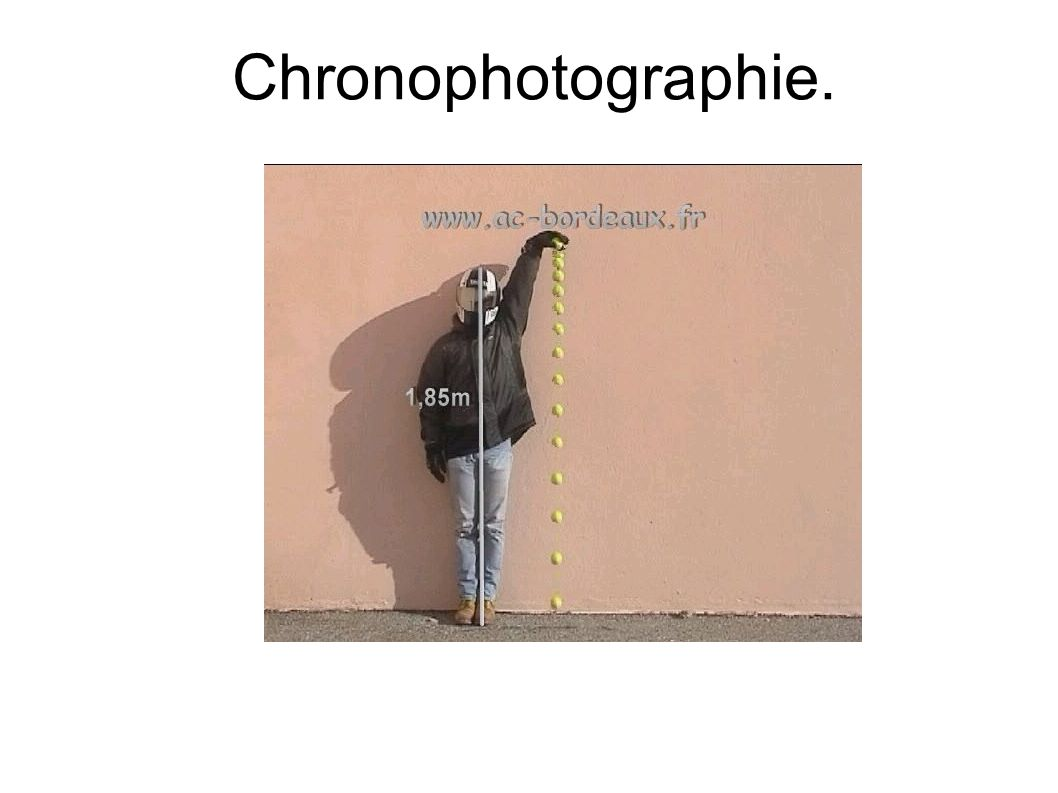 Chronophotographie.