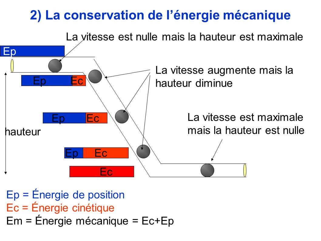 2) La conservation de l'énergie mécanique