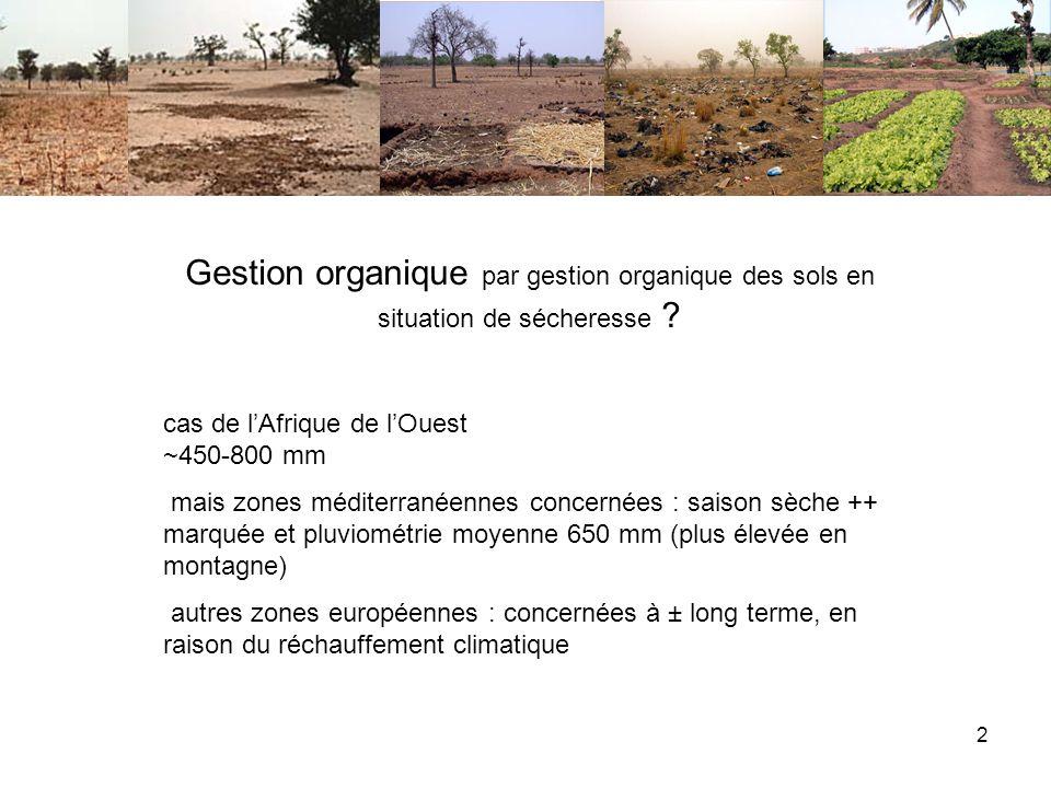 Gestion organique par gestion organique des sols en situation de sécheresse