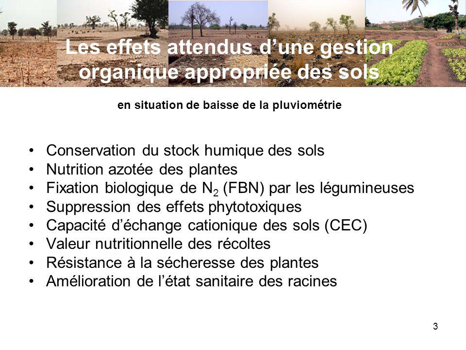Les effets attendus d'une gestion organique appropriée des sols en situation de baisse de la pluviométrie