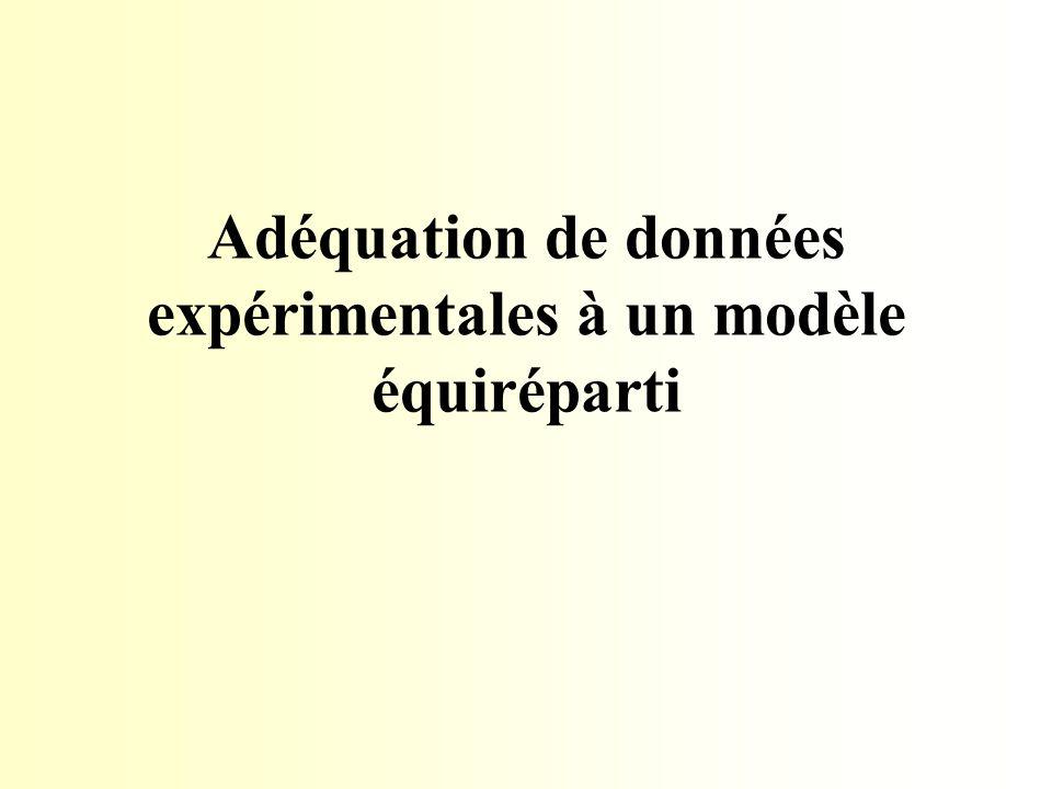 Adéquation de données expérimentales à un modèle équiréparti