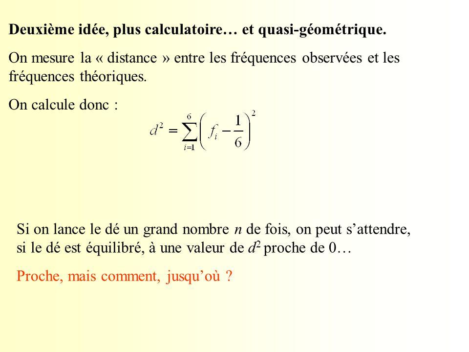 Deuxième idée, plus calculatoire… et quasi-géométrique.