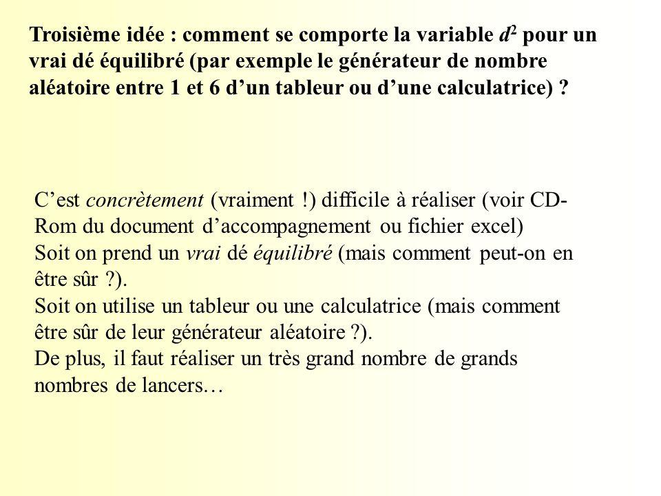 Troisième idée : comment se comporte la variable d2 pour un vrai dé équilibré (par exemple le générateur de nombre aléatoire entre 1 et 6 d'un tableur ou d'une calculatrice)