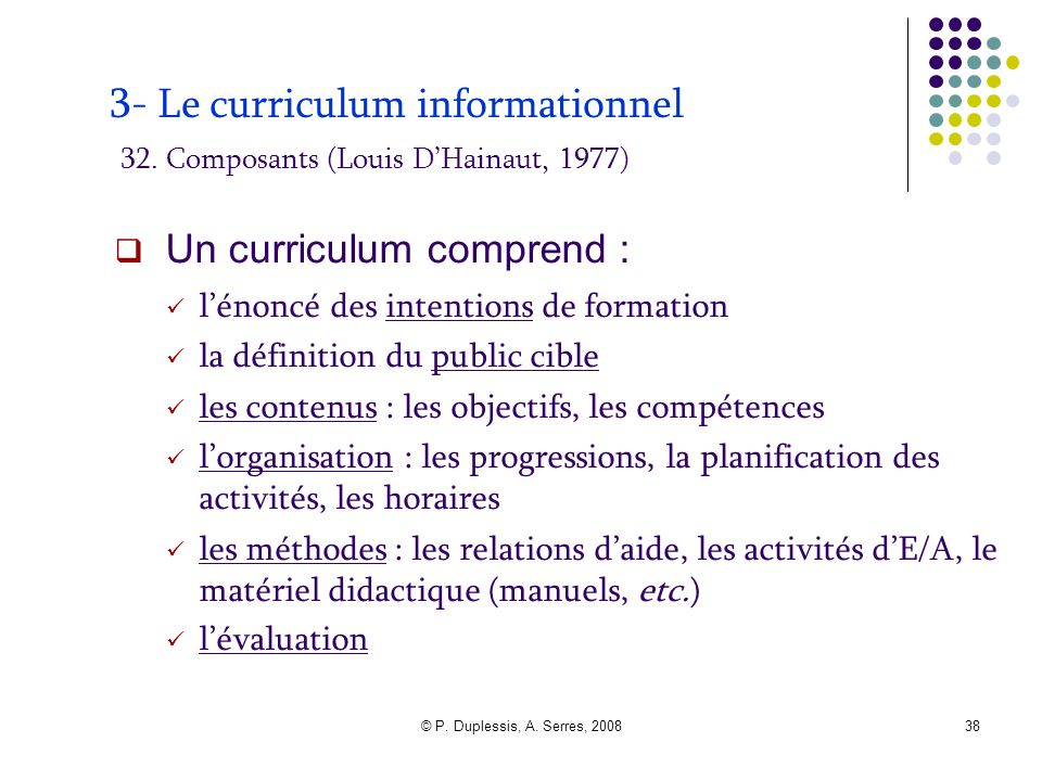 3- Le curriculum informationnel 32. Composants (Louis D'Hainaut, 1977)
