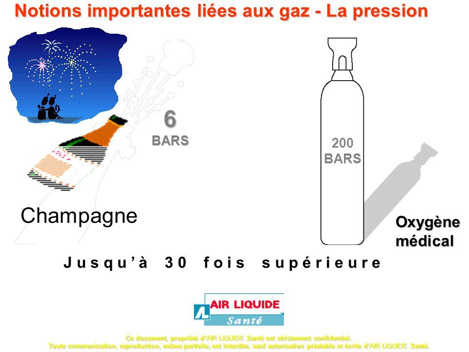 6 BARS Champagne Notions importantes liées aux gaz - La pression