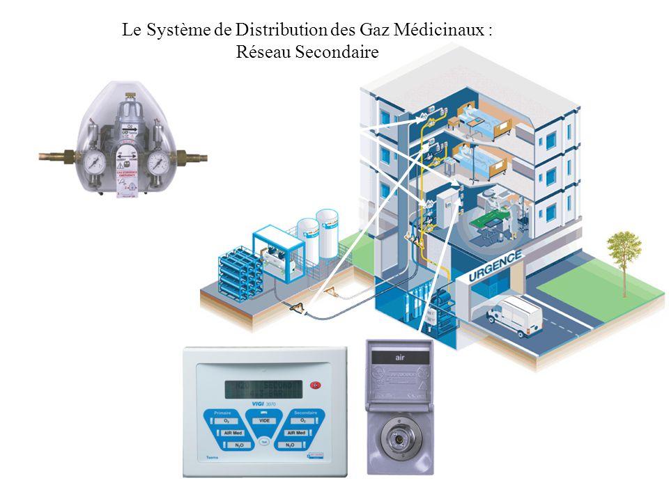 Le Système de Distribution des Gaz Médicinaux : Réseau Secondaire