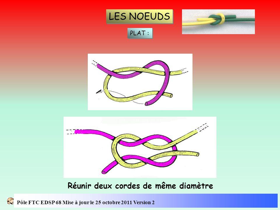 LES NOEUDS Réunir deux cordes de même diamètre PLAT :