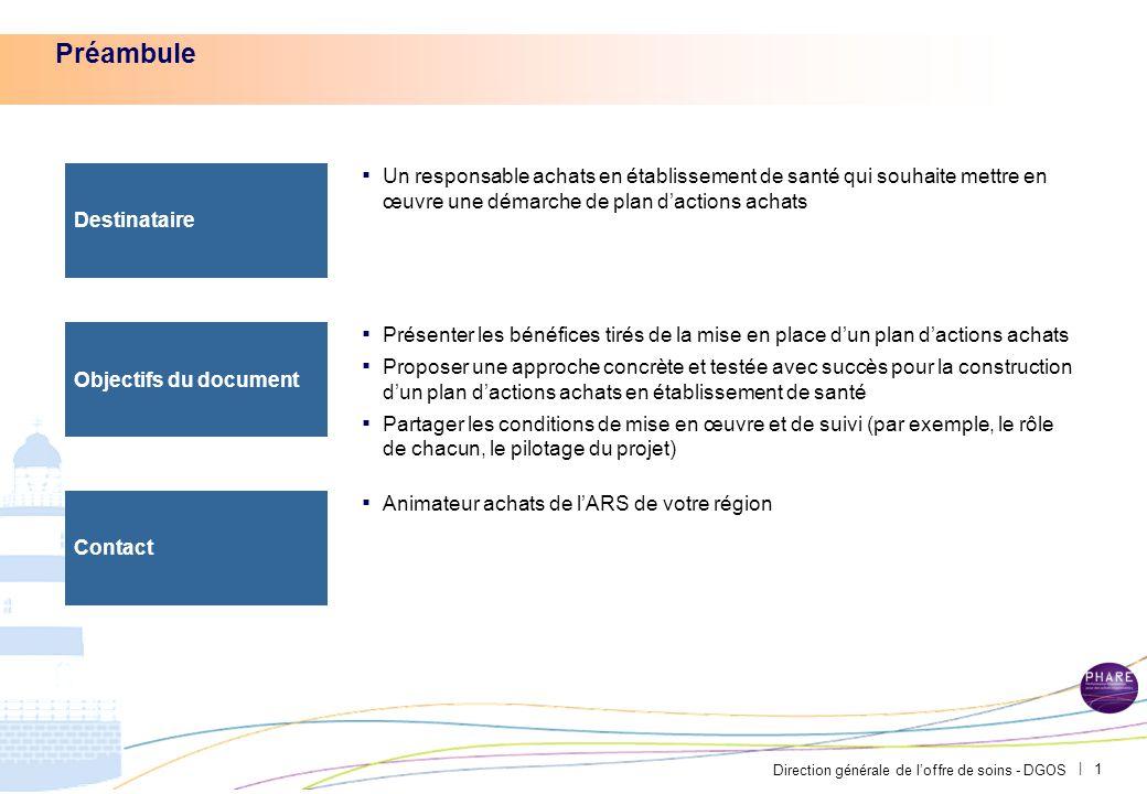 Messages clés – renforcer la fonction achats : déploiement du programme PHARE en établissement de santé