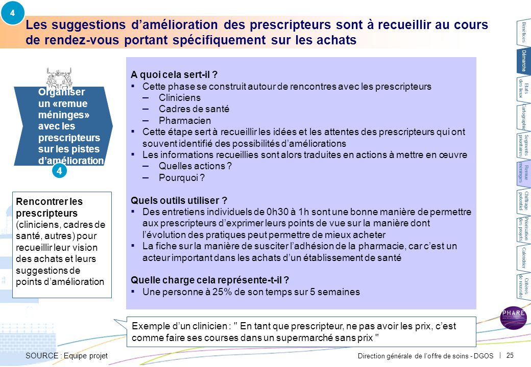 4 L'utilisation d'un guide d'entretien permet de guider la rencontre avec les prescripteurs et de s'assurer de suivre ses objectifs.