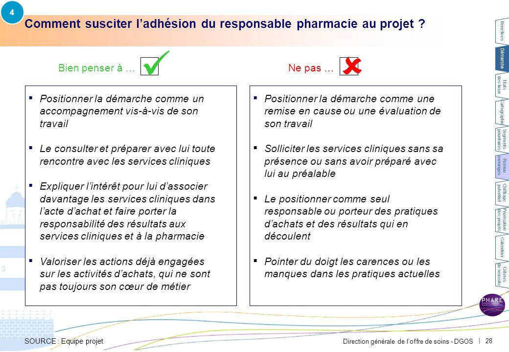 4 Exemple CH Avignon – La rencontre avec les prescripteurs a permis d'identifier les leviers d'amélioration à mettre en place.