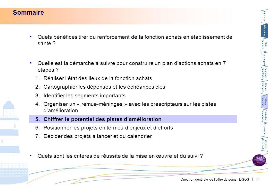 5 PAR-FGP053-20111027-MODELE-EP2710. Chiffrer les actions à mettre en œuvre afin d'intégrer les gains dans le plan d'actions achats.