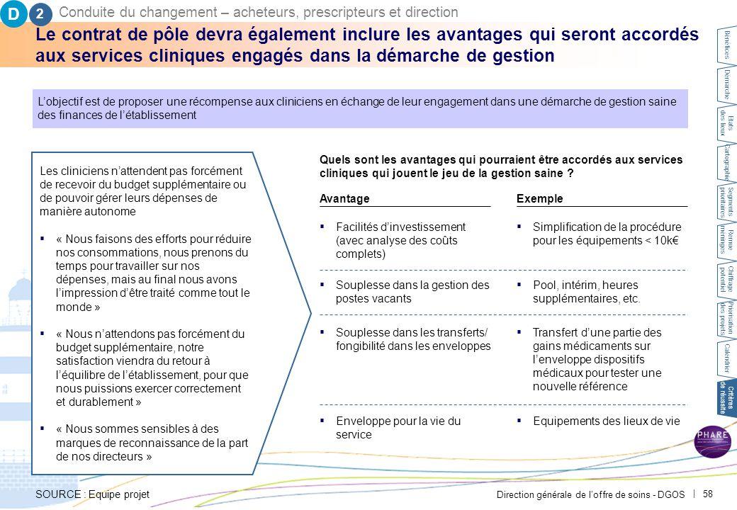 D 3. Conduite du changement – acheteurs, prescripteurs et direction. PAR-FGP053-20111027-MODELE-EP2710.