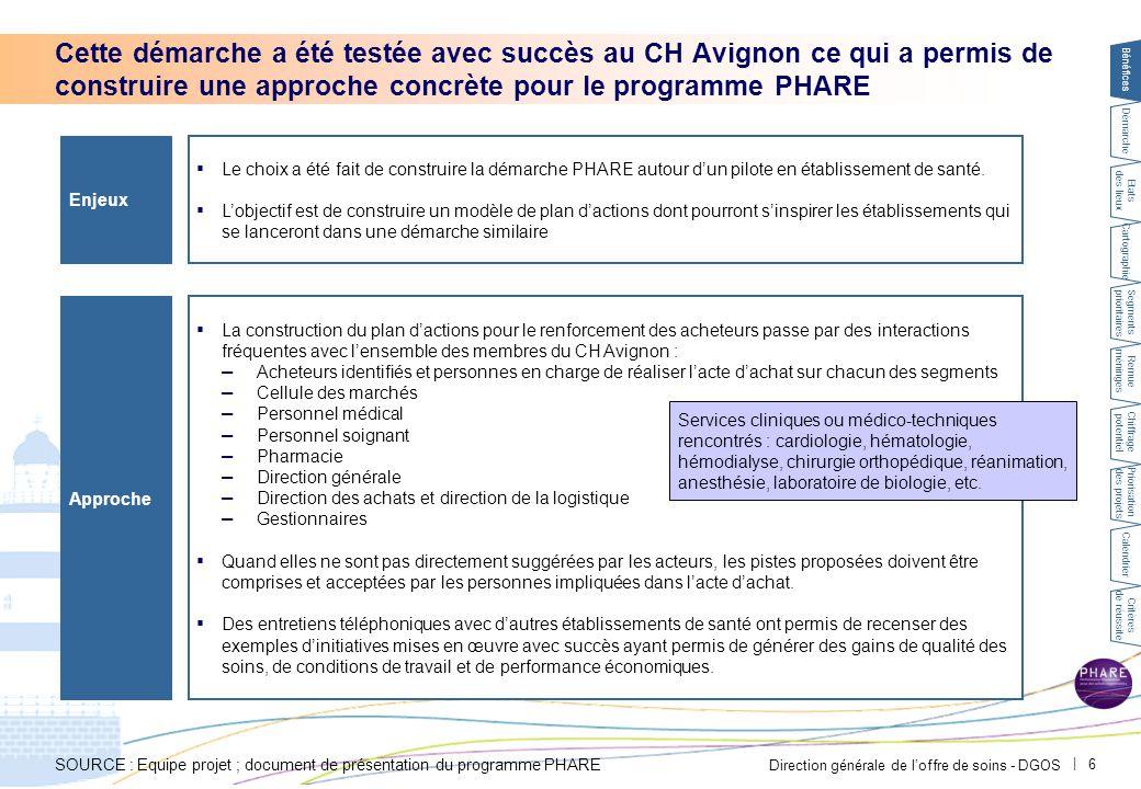 PAR-FGP053-20111027-MODELE-EP2710 L'expérience menée au centre hospitalier d'Avignon a généré une dynamique positive.