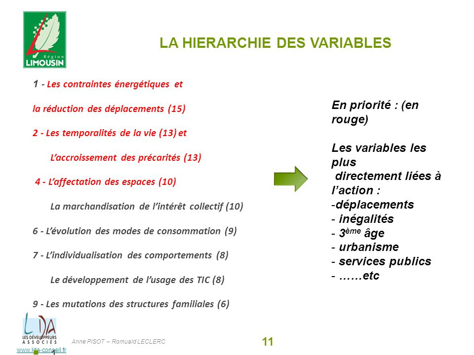 LA HIERARCHIE DES VARIABLES