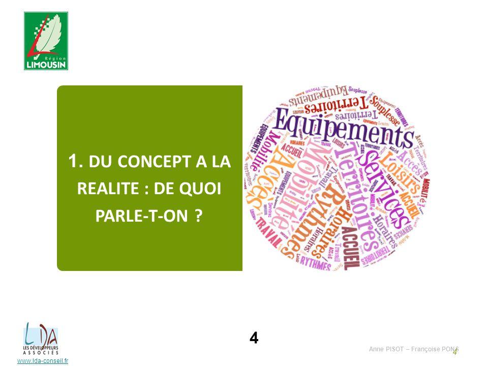 1. DU CONCEPT A LA REALITE : DE QUOI PARLE-T-ON
