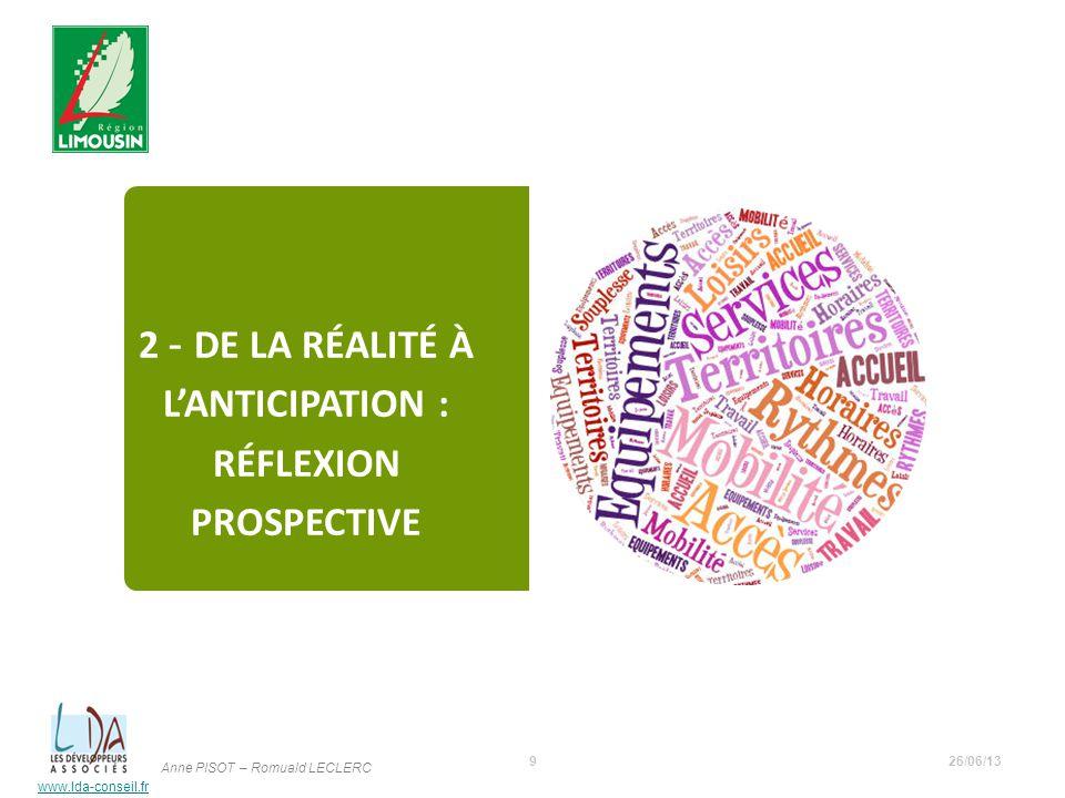 2 - DE LA RÉALITÉ À L'ANTICIPATION : RÉFLEXION PROSPECTIVE