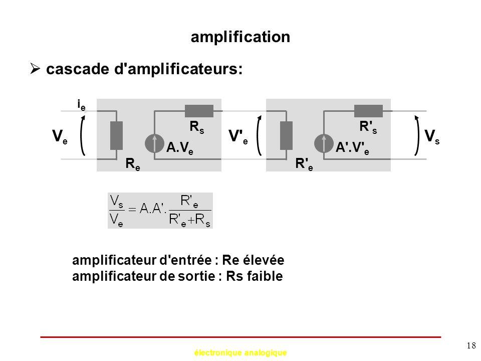 électronique analogique