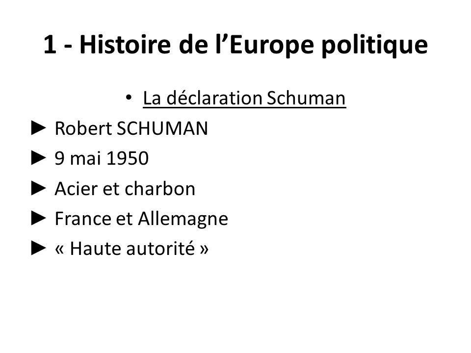 1 - Histoire de l'Europe politique