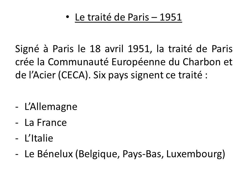 Le traité de Paris – 1951