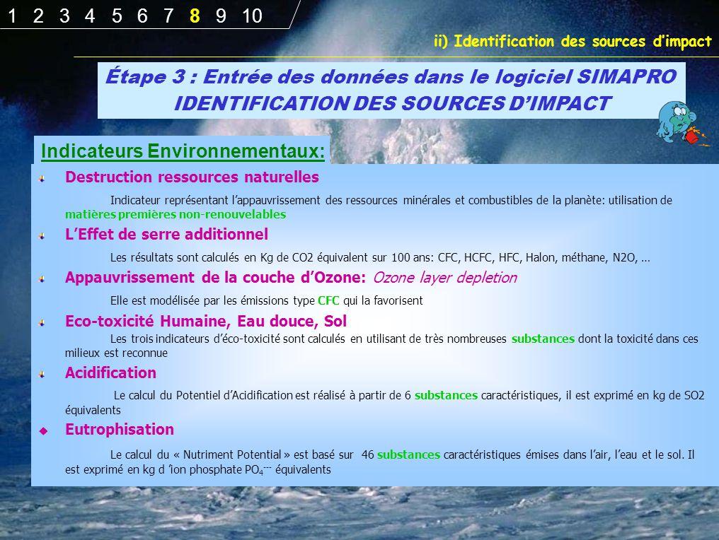 Étape 3 : Entrée des données dans le logiciel SIMAPRO