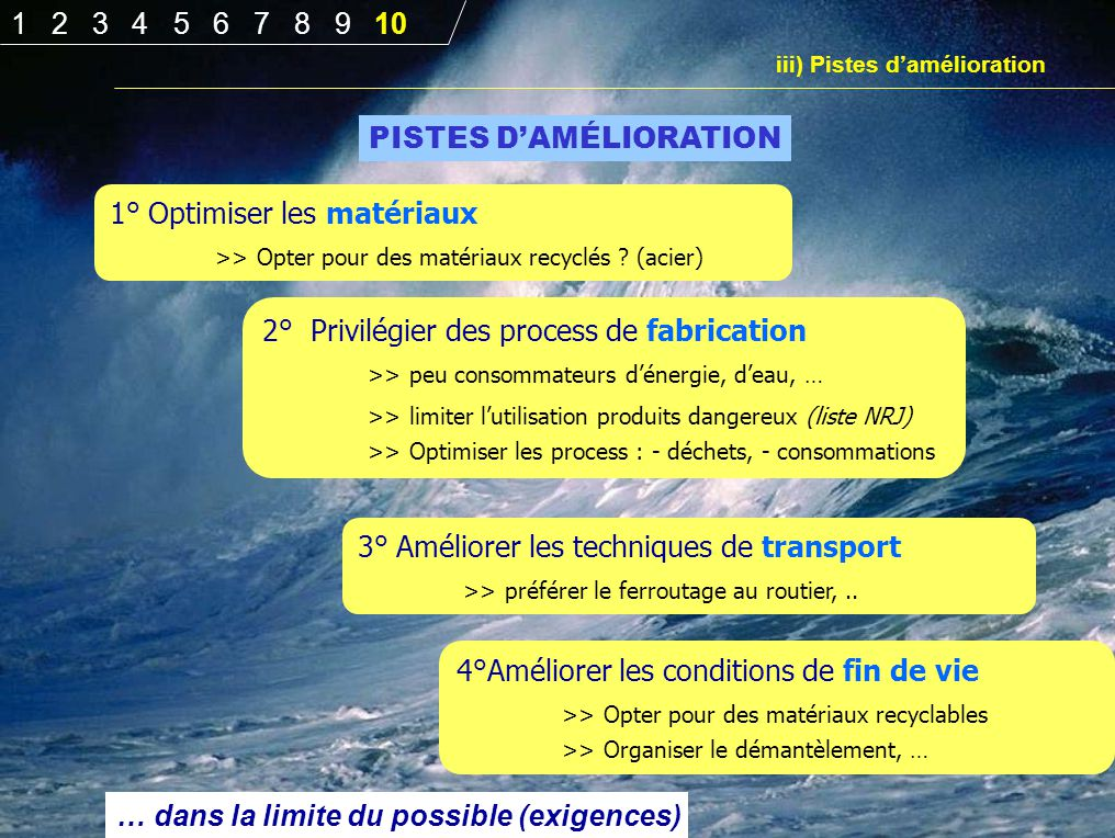 PISTES D'AMÉLIORATION