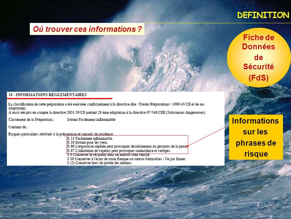 DEFINITION Où trouver ces informations Fiche de Données. de Sécurité. (FdS) Informations. sur les.