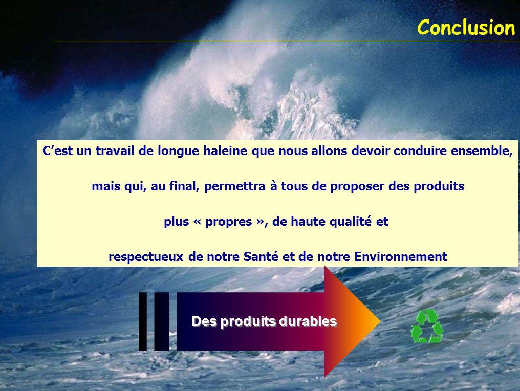 Conclusion Des produits durables