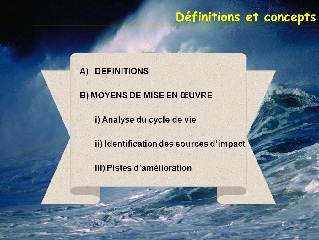Définitions et concepts