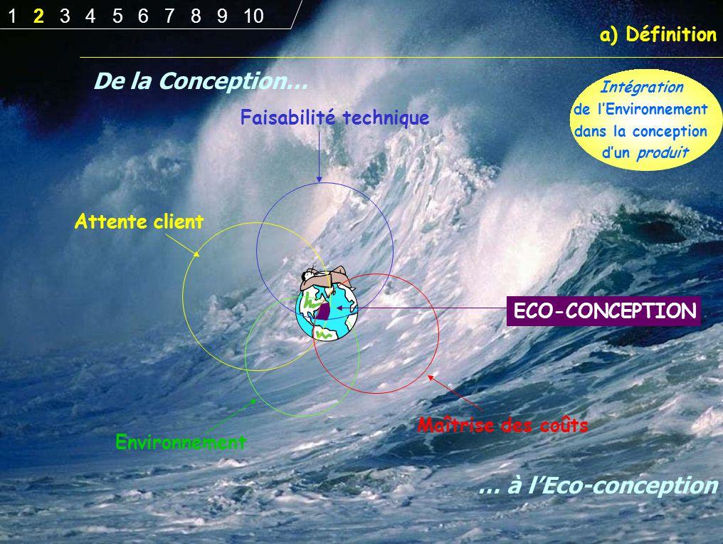 De la Conception… … à l'Eco-conception 1 2 3 4 5 6 7 8 9 10