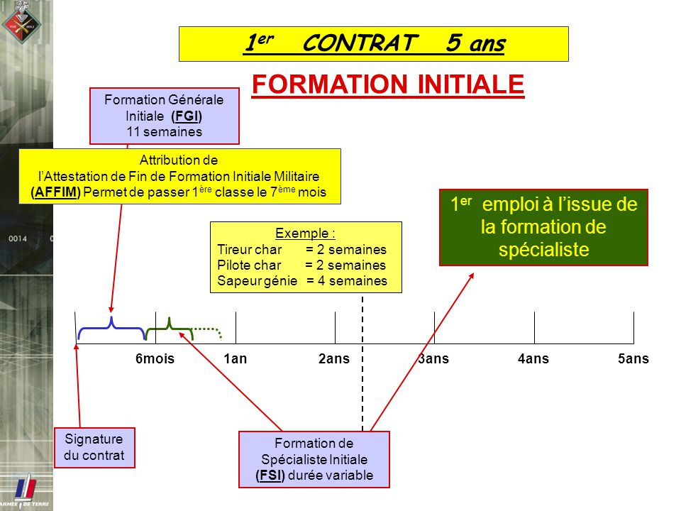 FORMATION INITIALE 1er CONTRAT 5 ans