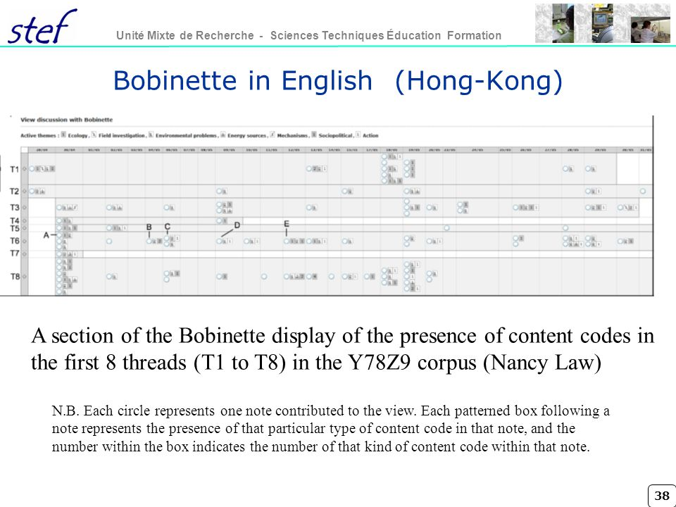 Bobinette in English (Hong-Kong)