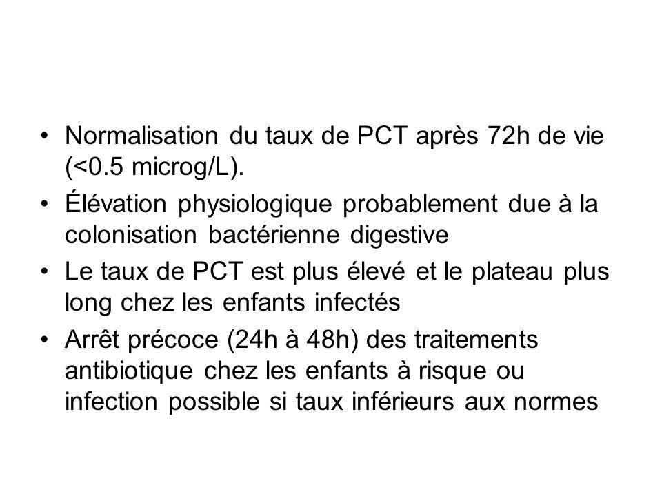 Normalisation du taux de PCT après 72h de vie (<0.5 microg/L).