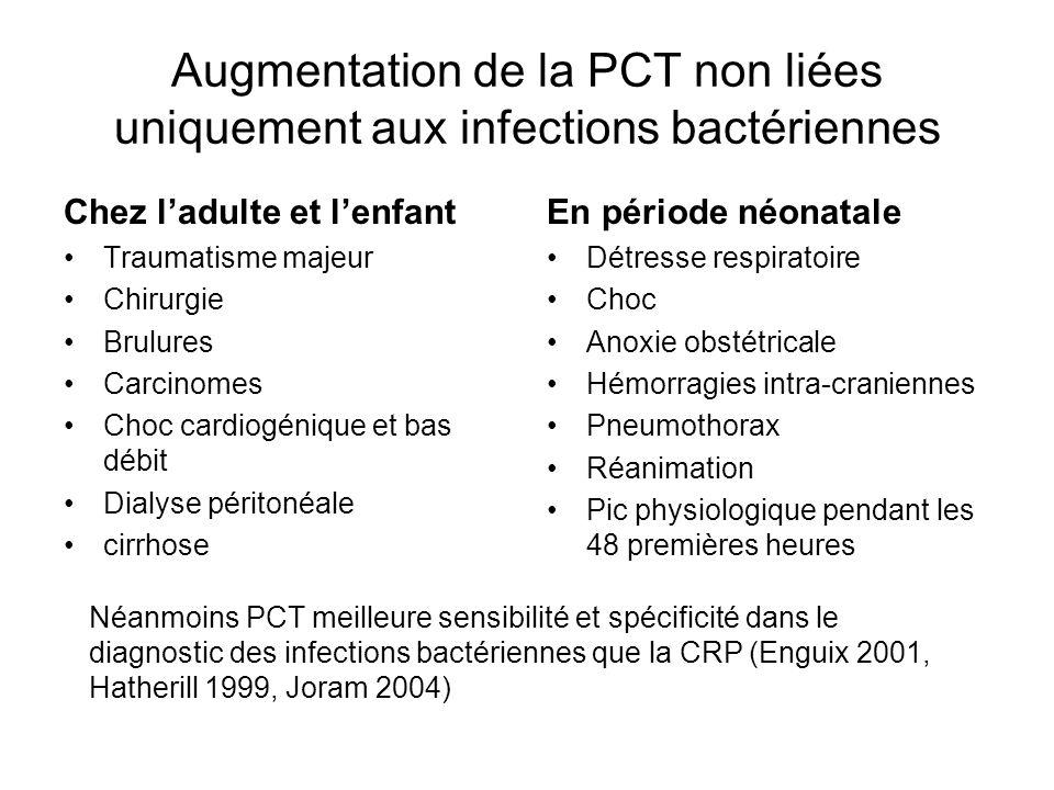 Augmentation de la PCT non liées uniquement aux infections bactériennes