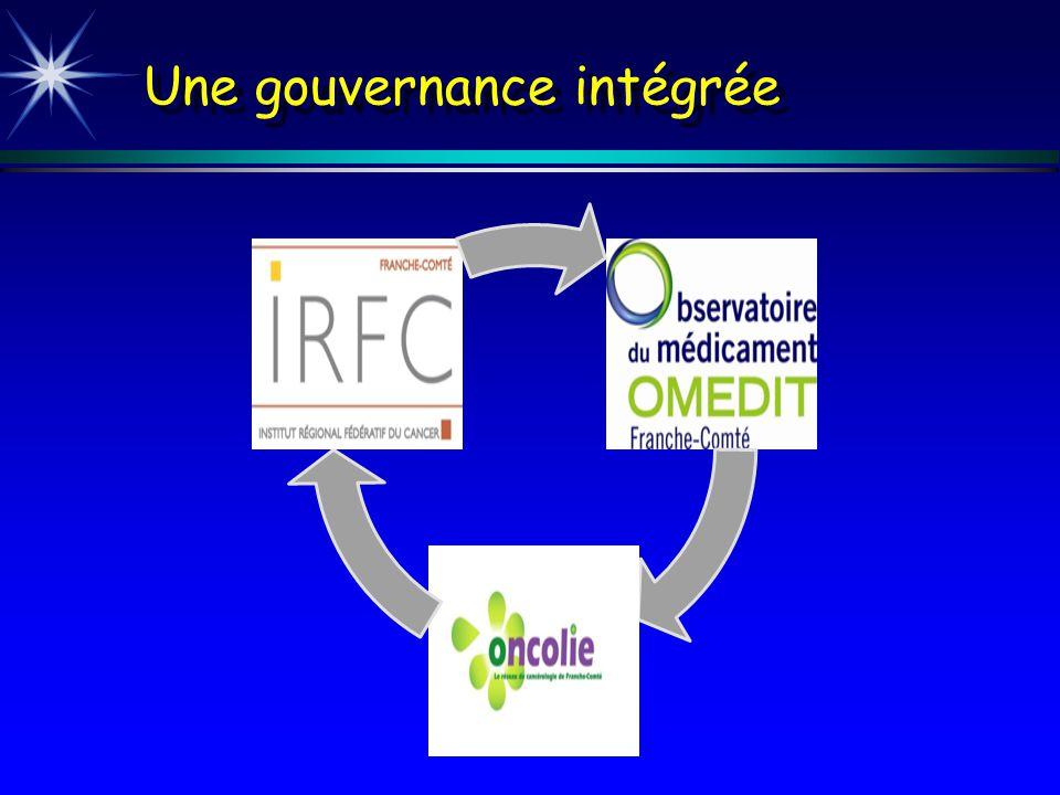 Une gouvernance intégrée