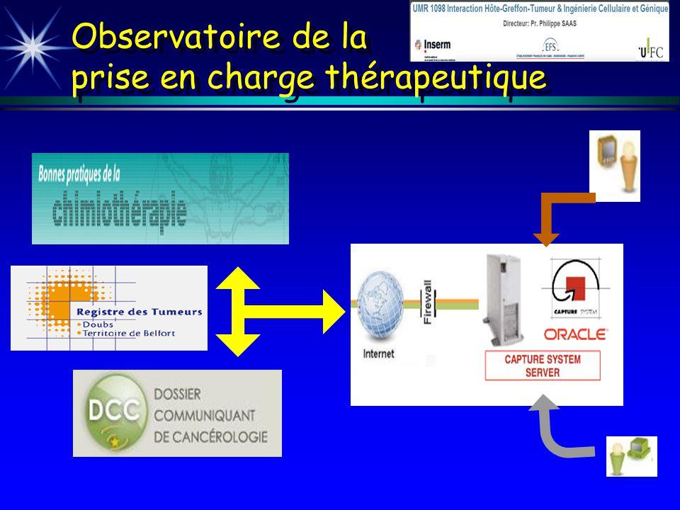 Observatoire de la prise en charge thérapeutique