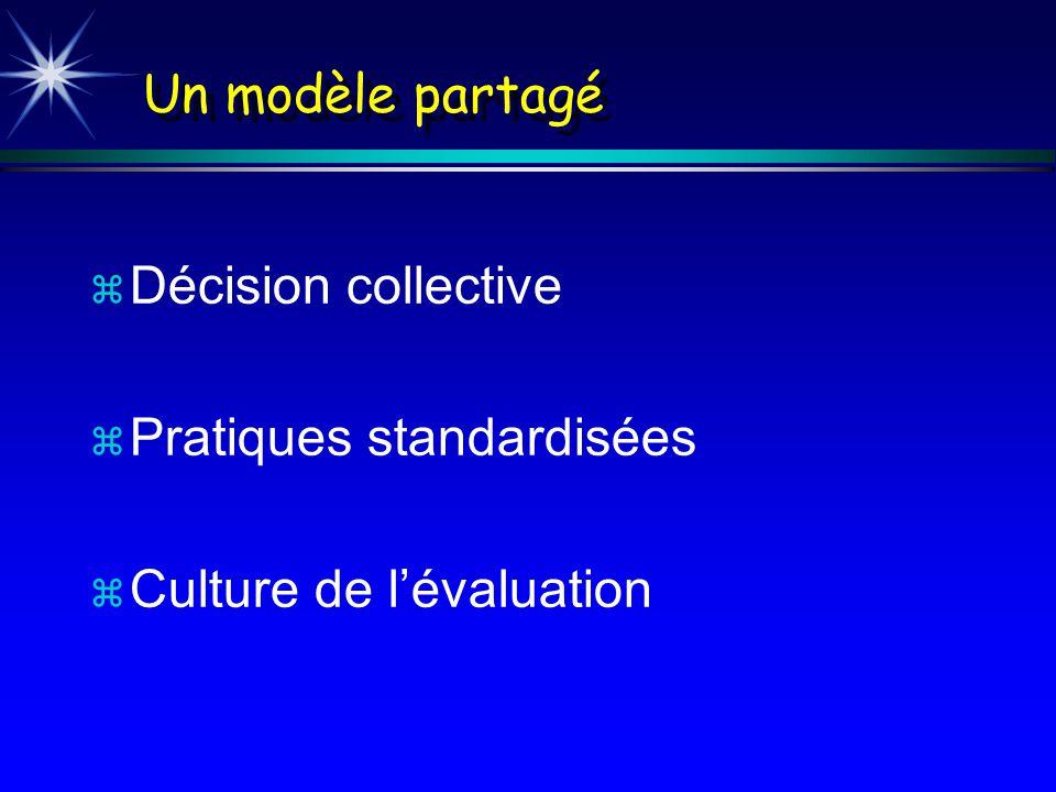 Un modèle partagé Décision collective Pratiques standardisées Culture de l'évaluation
