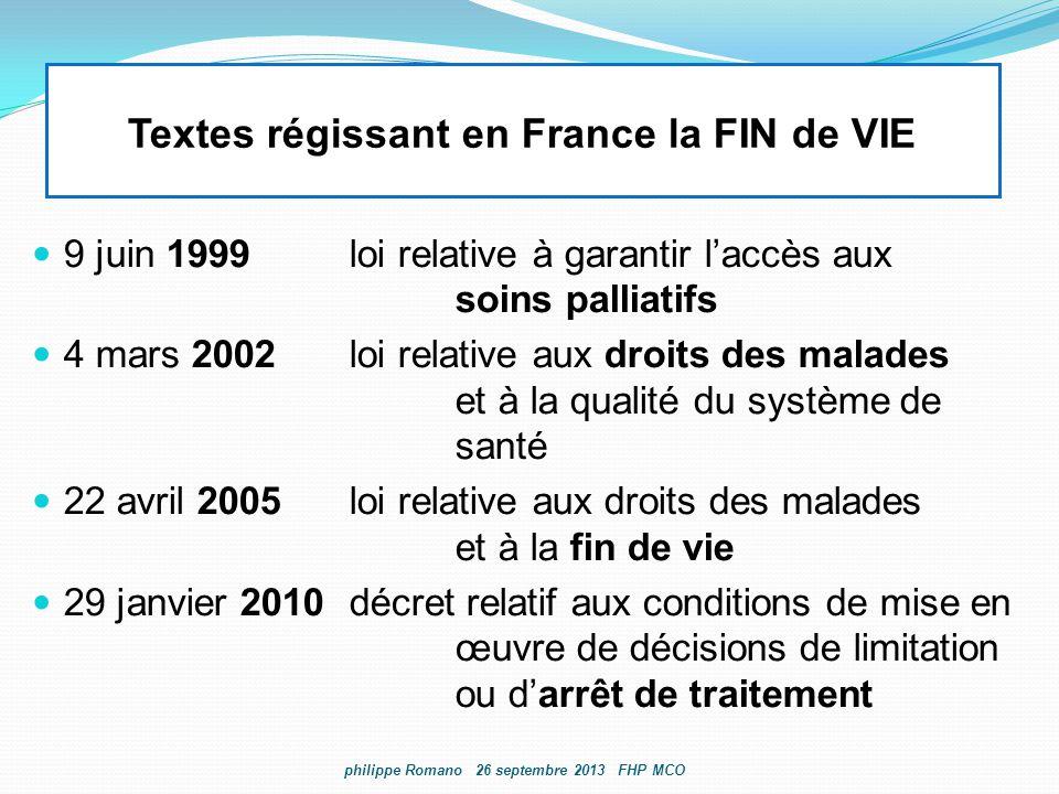 Textes régissant en France la FIN de VIE