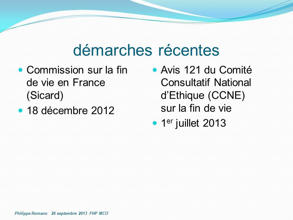 démarches récentes Commission sur la fin de vie en France (Sicard)