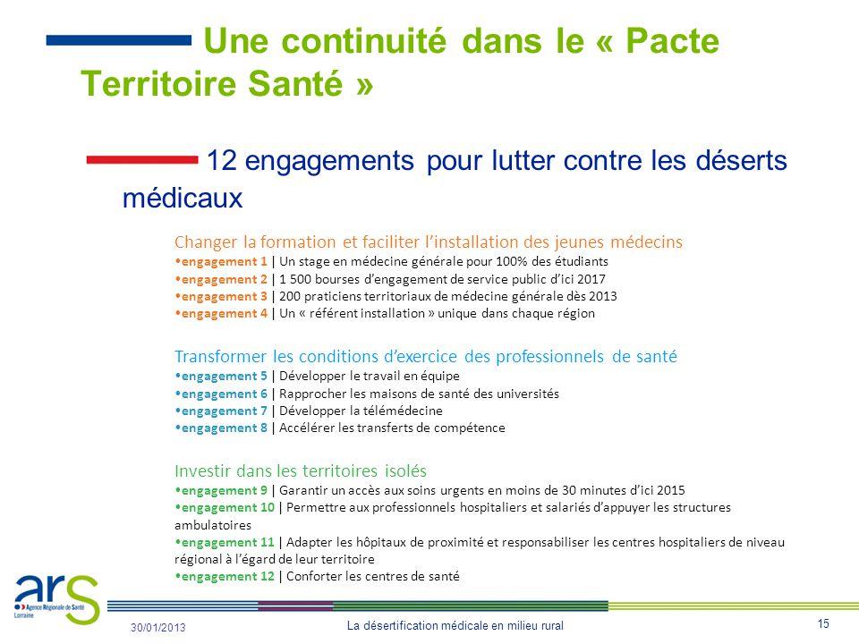 Une continuité dans le « Pacte Territoire Santé »