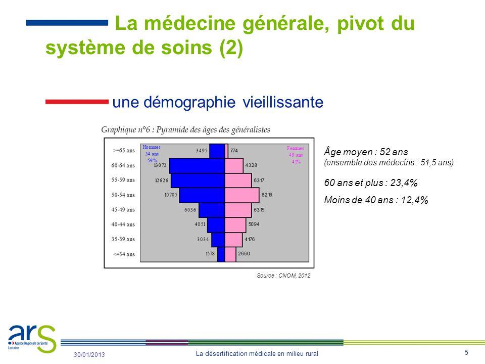 La médecine générale, pivot du système de soins (2)