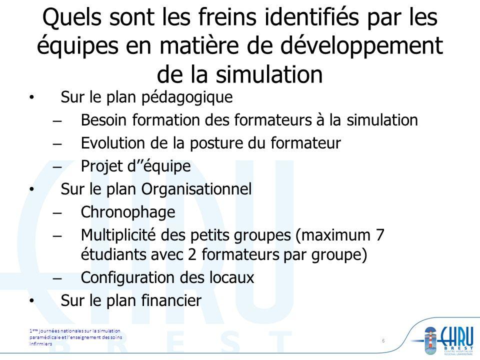 Quels sont les freins identifiés par les équipes en matière de développement de la simulation