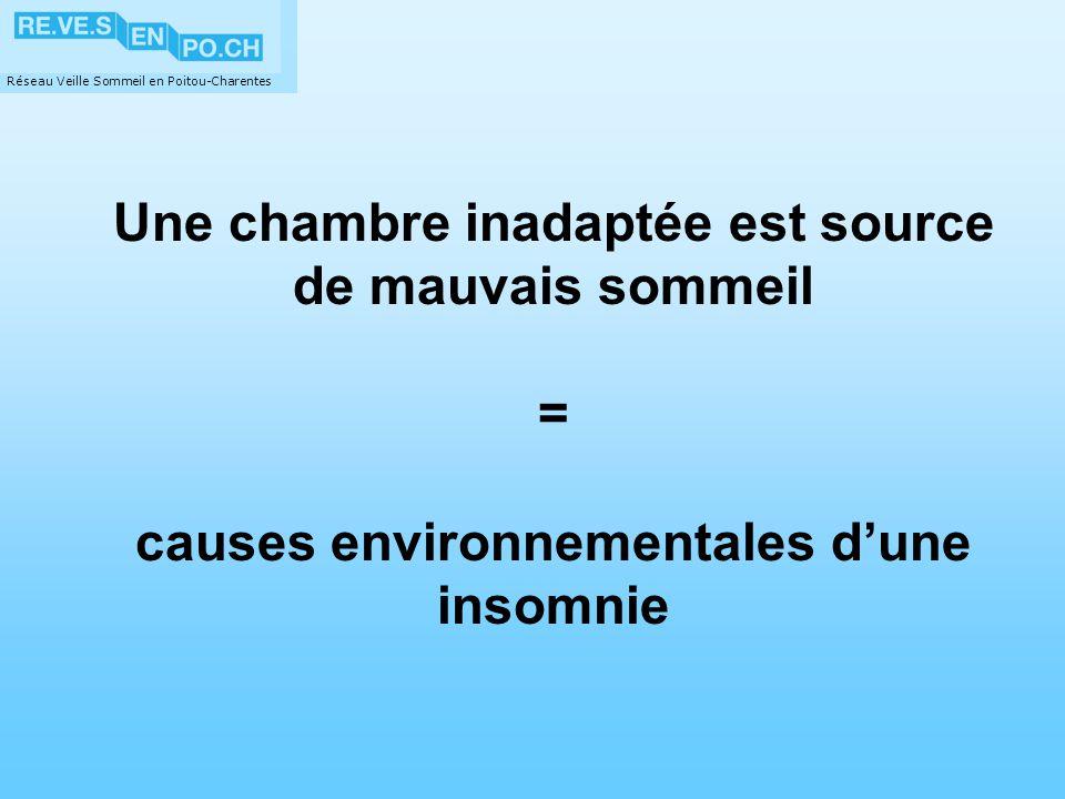 Une chambre inadaptée est source de mauvais sommeil = causes environnementales d'une insomnie