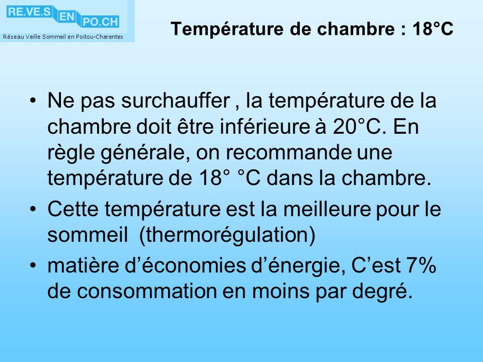 Température de chambre : 18°C