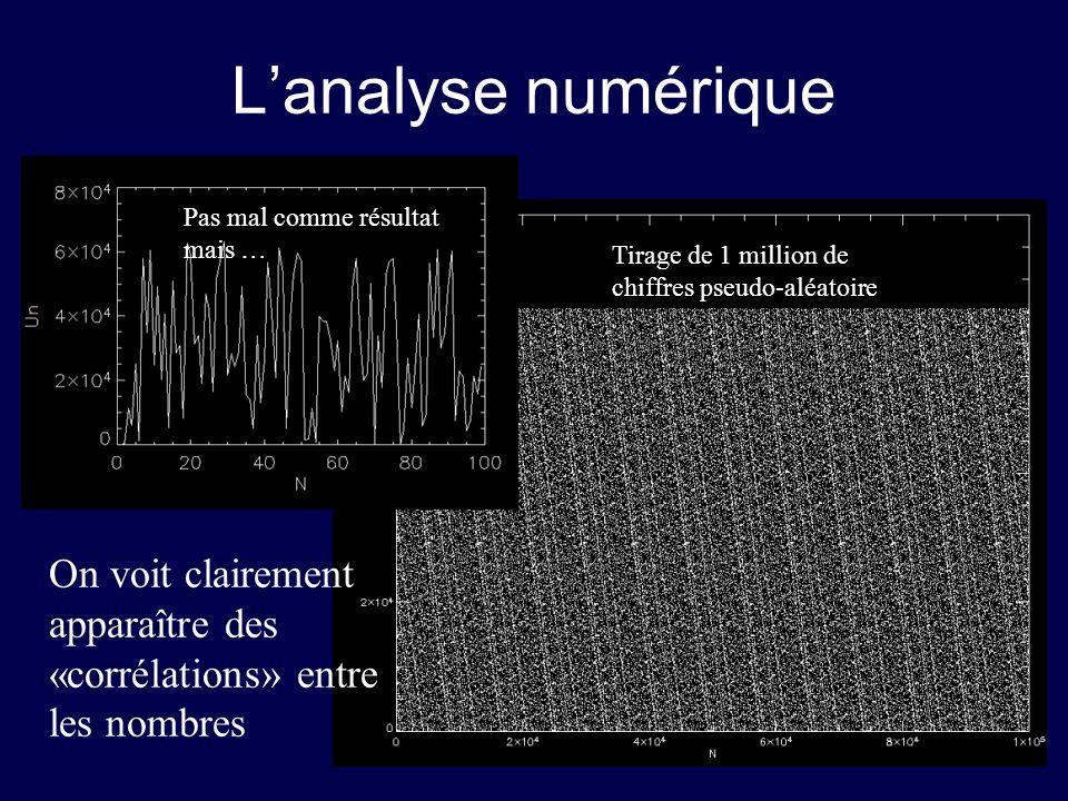 L'analyse numérique Pas mal comme résultat mais … Tirage de 1 million de chiffres pseudo-aléatoire.