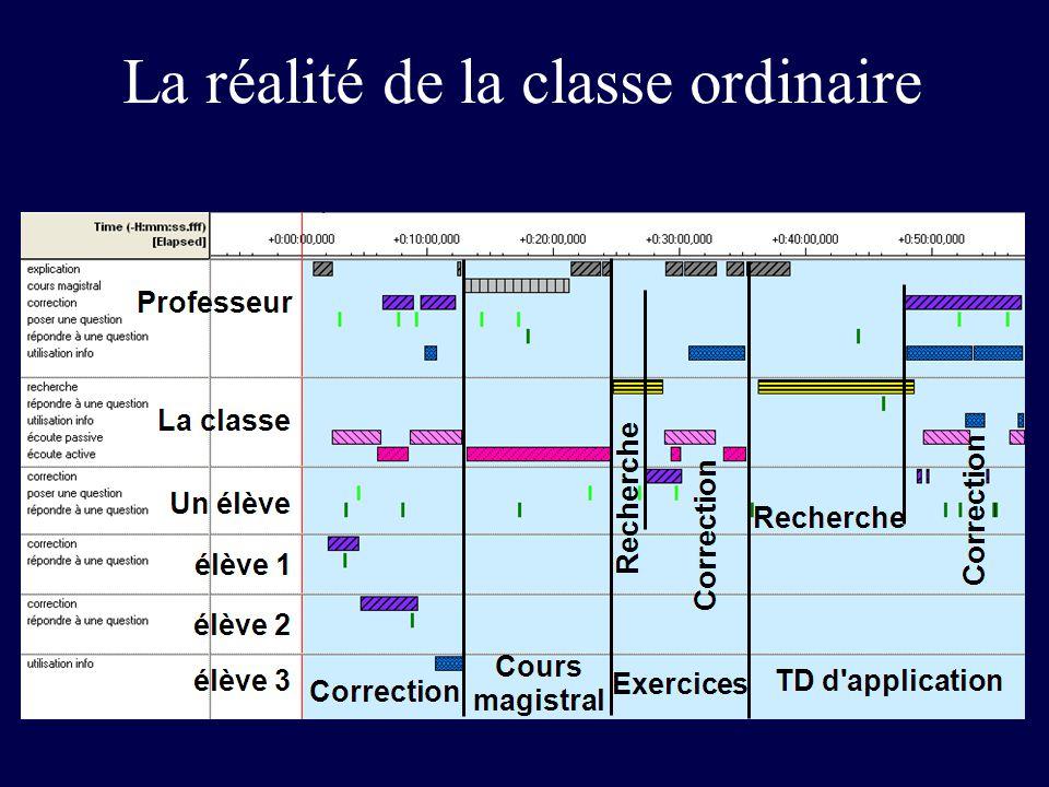 La réalité de la classe ordinaire